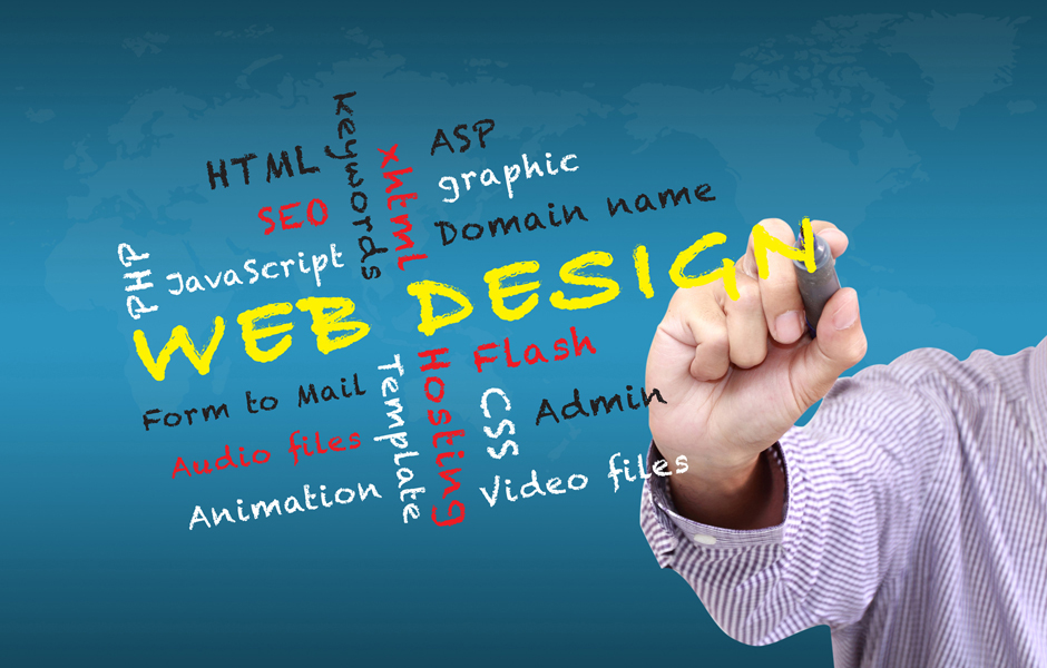Website Design Website Development Alexandria Va